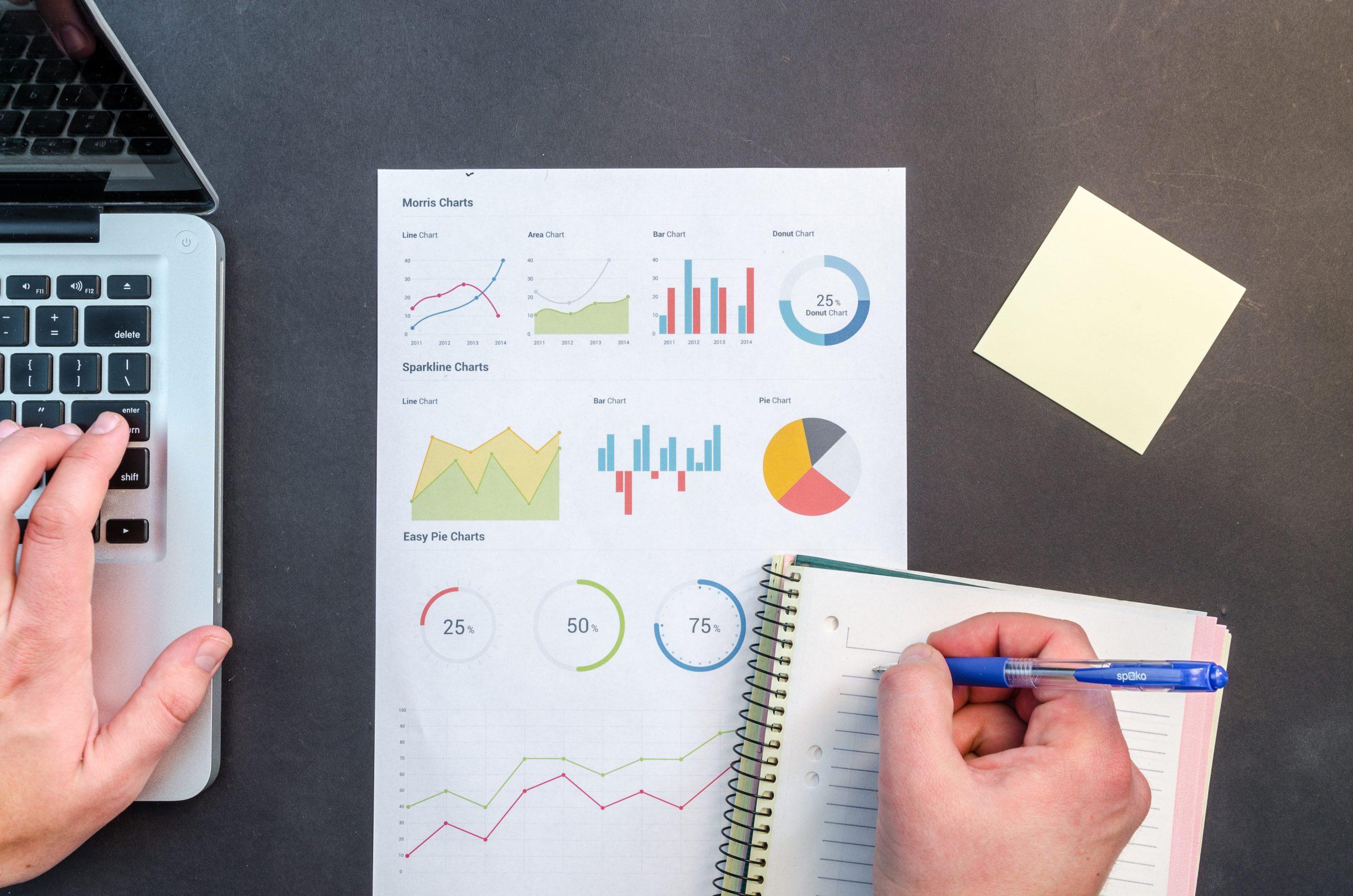 Entrepreneurial tools by SKEMA Ventures