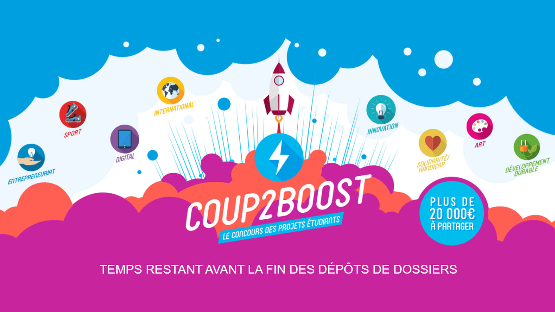 Coup2Boost: Obtain financial support for your business project