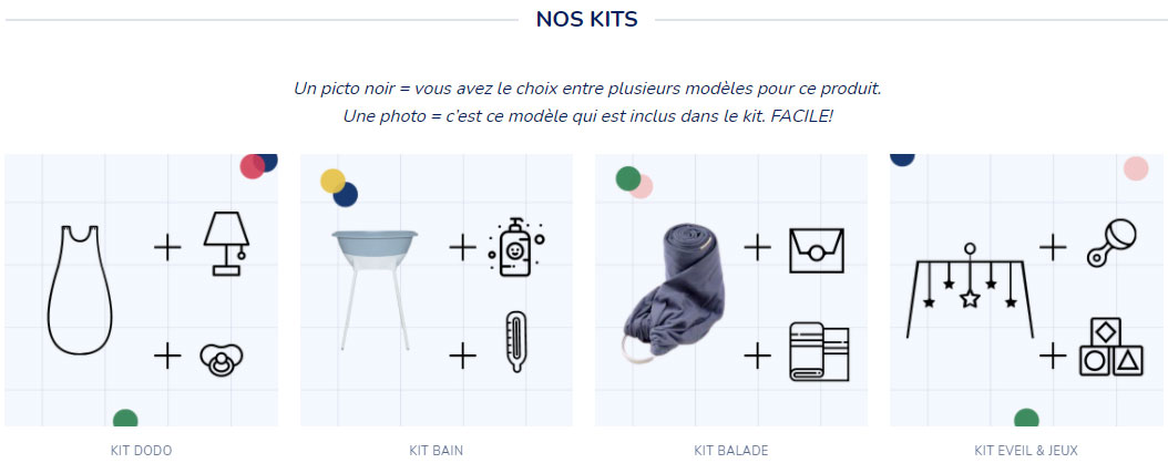 Nidz kits pour futurs parents
